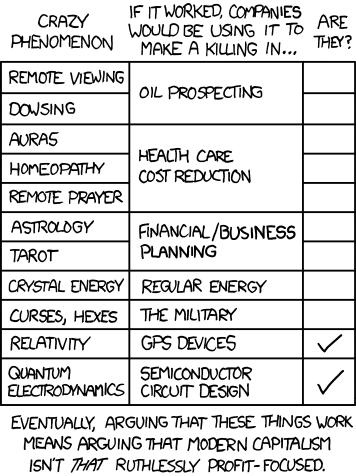 xkcd -the_economic_argument