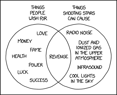 xkcd -wish_on_a_shooting_star