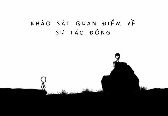 Khao-sat-quan-diem-ve-su-tac-dong